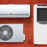 Клими и вентилатори